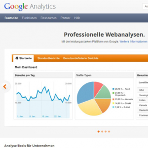 Google Analytics für Österreich