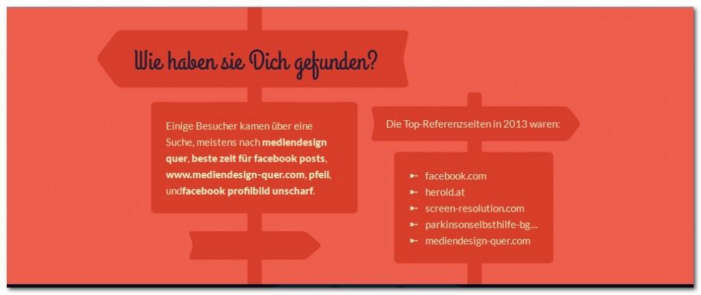 Jetpack Jahresrückblick 2013