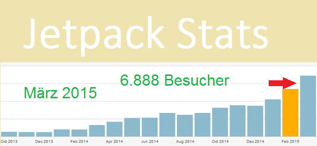 jetpack-stats-webdesign-oberwart