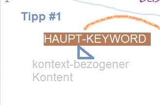 hauptkeyword