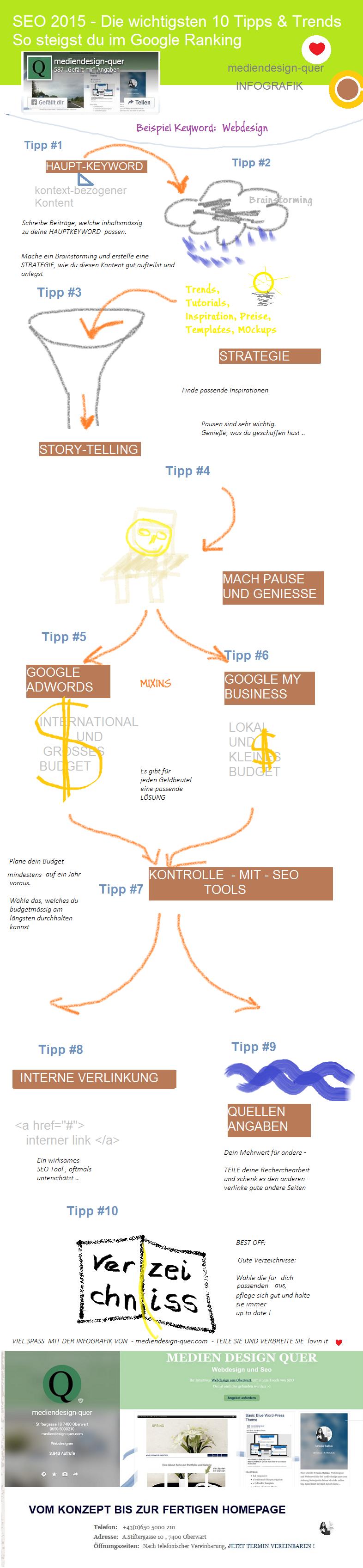infografik-seotipps-von-mdq