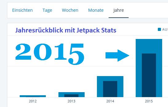 jetpack-stats-2015