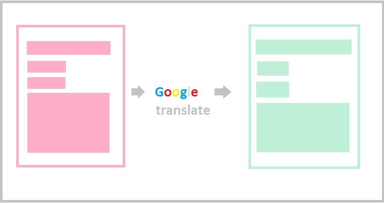 google-website-translator