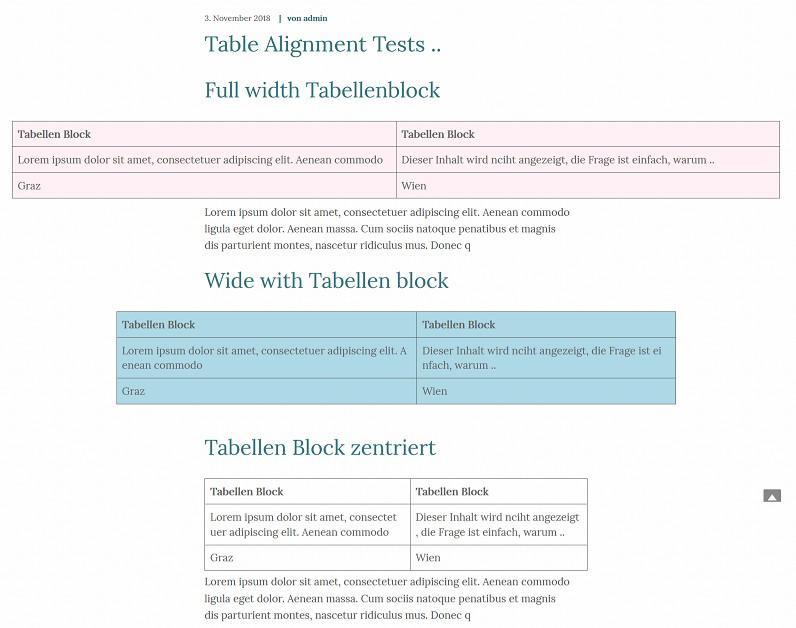 tabellen-block-gutenberg-alignments